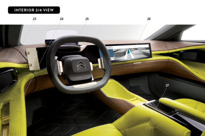 By Design Citroen interior