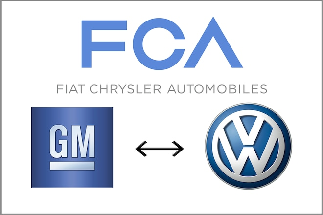 FCA Options GM Or Volkswagen