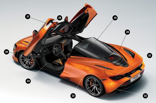 By Design McLaren 720S 4