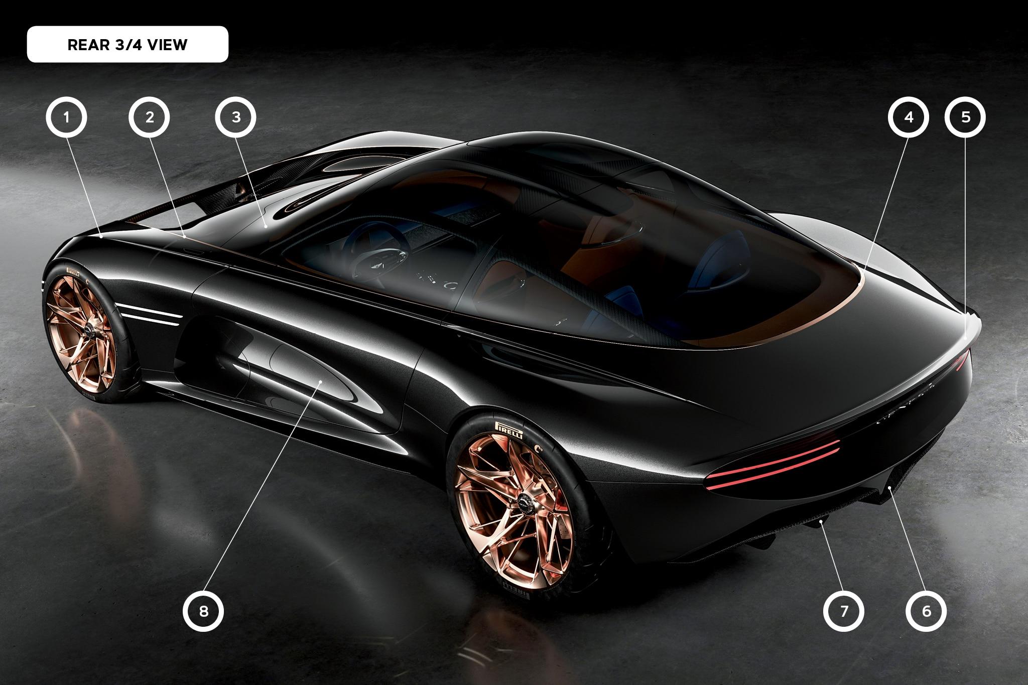 automobile design how to