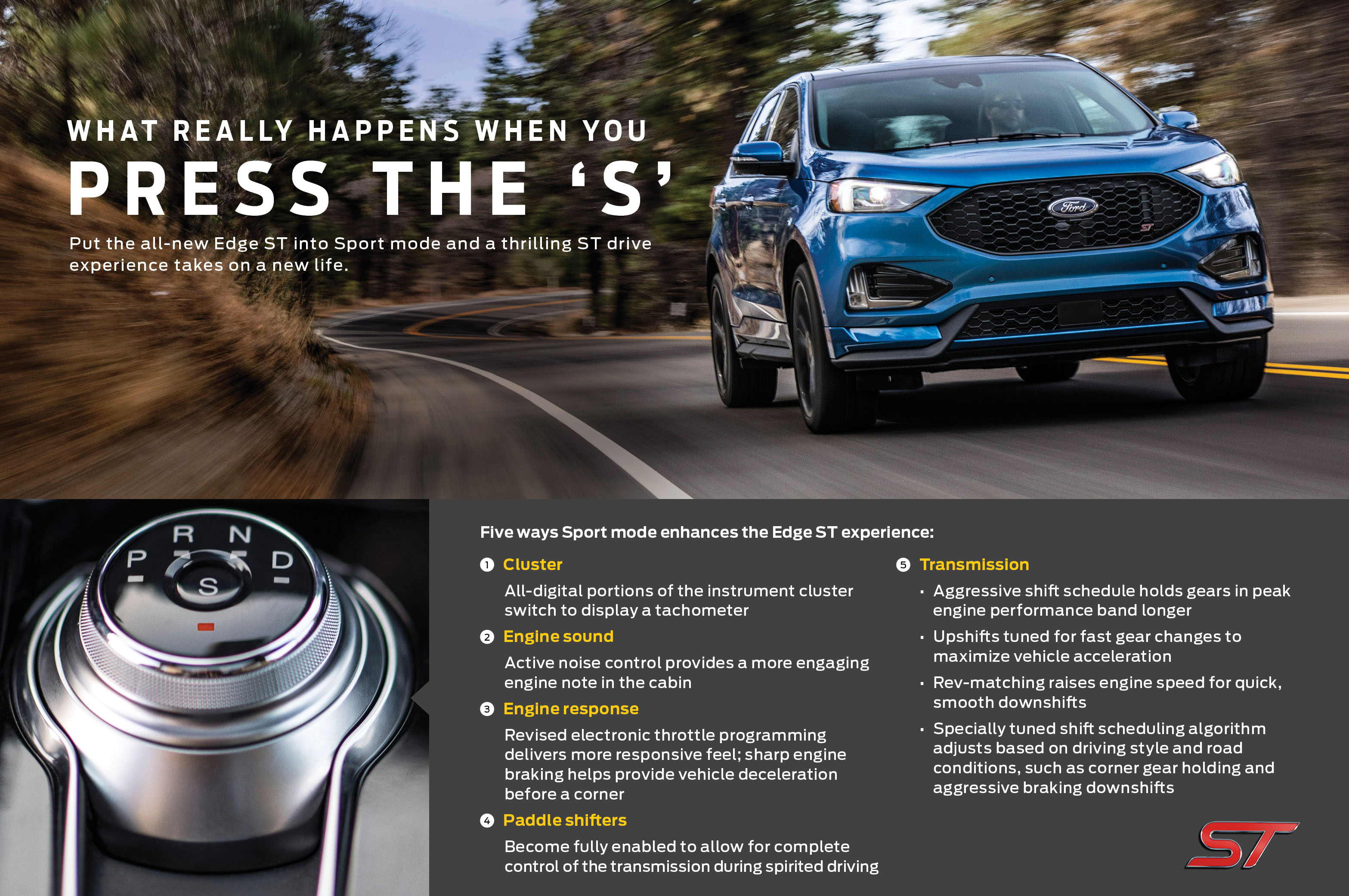 2019 Ford Edge ST Gets Sport Mode with Rev-Matching | Automobile Magazine